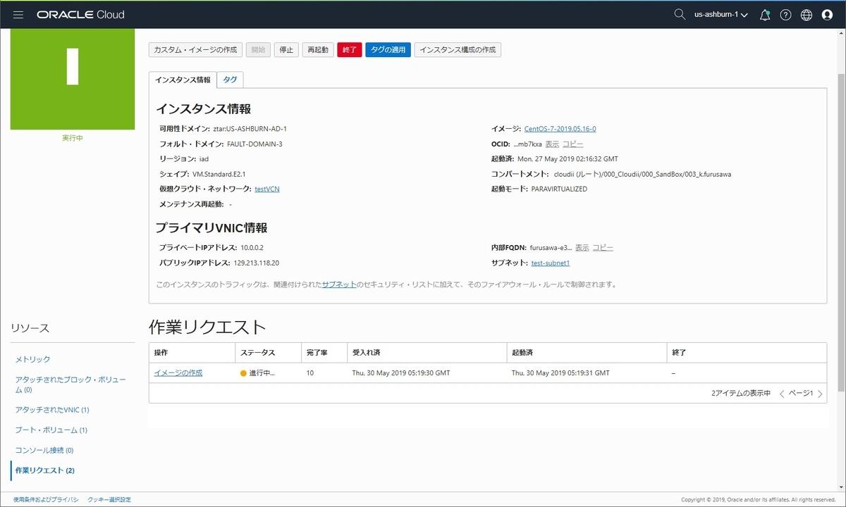 f:id:k-furusawa--g:20190530165733j:plain