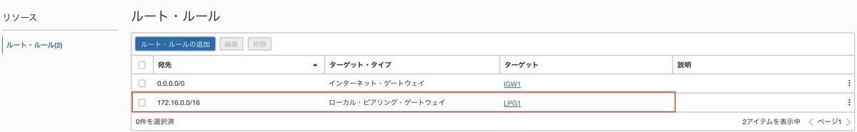 f:id:a-nakamuraa:20200123214930j:plain