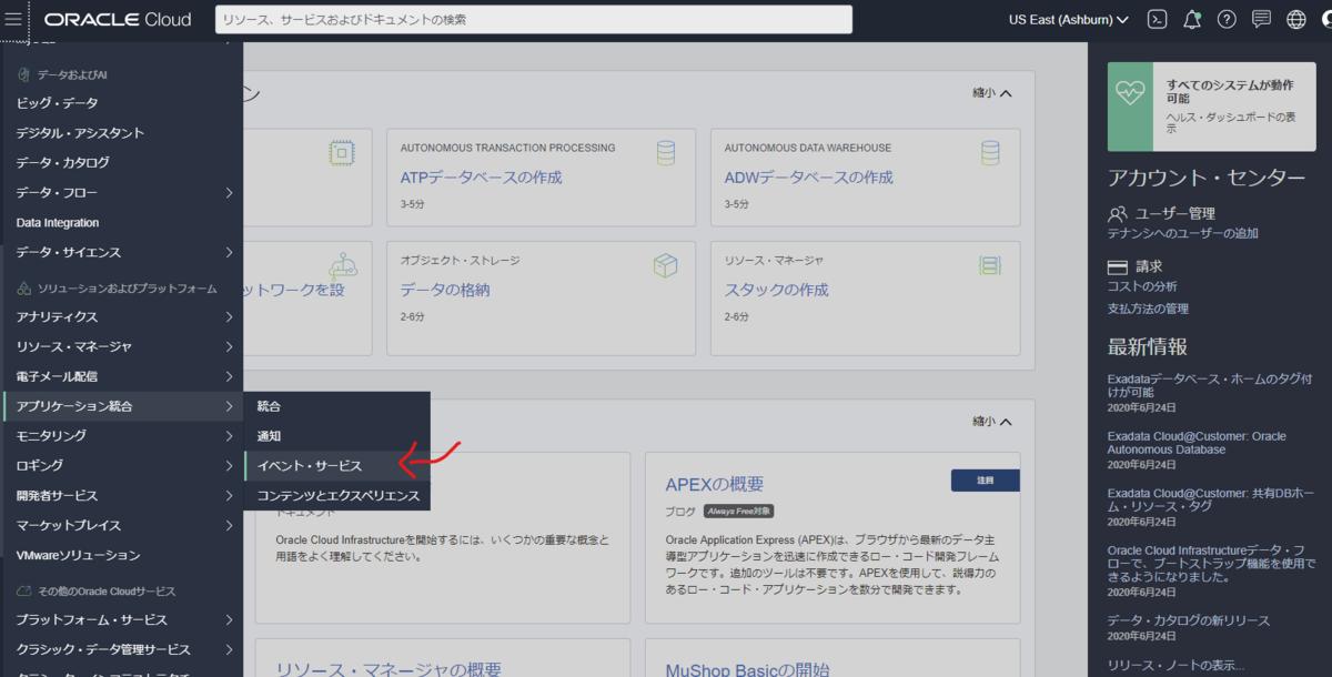 f:id:k-furusawa--g:20200706151415p:plain